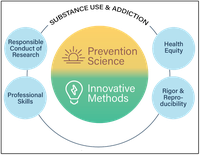 Training Scientists in Substance Use Prevention the Focus of $3.2 million Grant